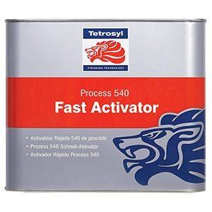 Fast-activator-ireland